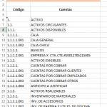 Catalogo de Cuenta
