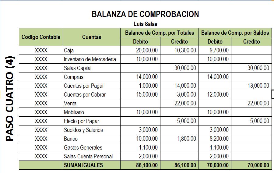 Como Elaborar El Balance De Comprabacion Excelcontablex Com