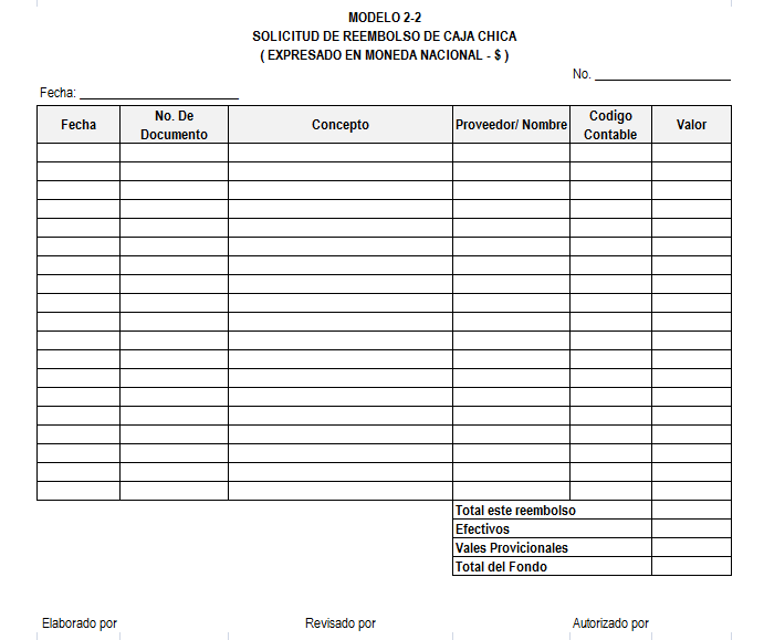 Registros y Formatos del Fondo de Caja Chica en la Contabilidad ...