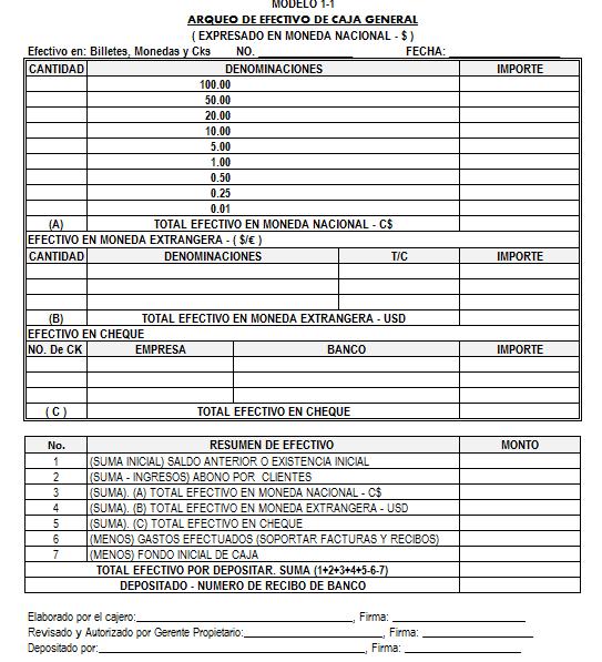 registros y formatos del fondo de caja chica en la contabilidad