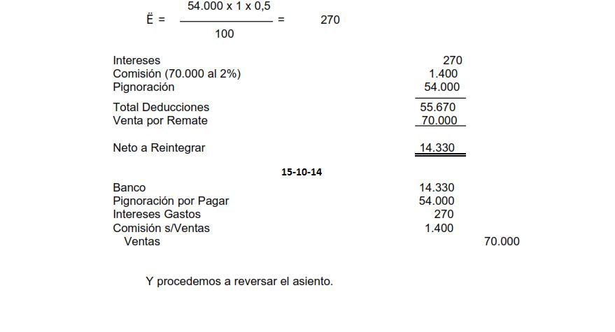 Formula contable 5