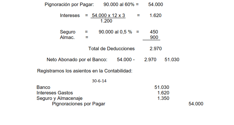 formula contable 4
