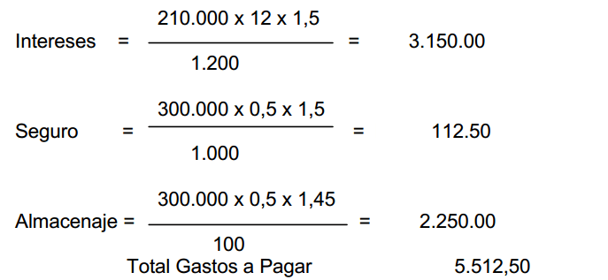 formulas contables de pignoraciones